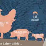 Anzahl der getöteten Lebewesen